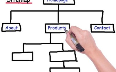 Sitemap.xml, caratteristiche e utilizzo